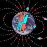 магнитные полюса