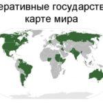 федеративные государства