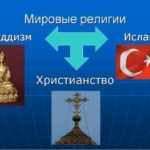 религия1