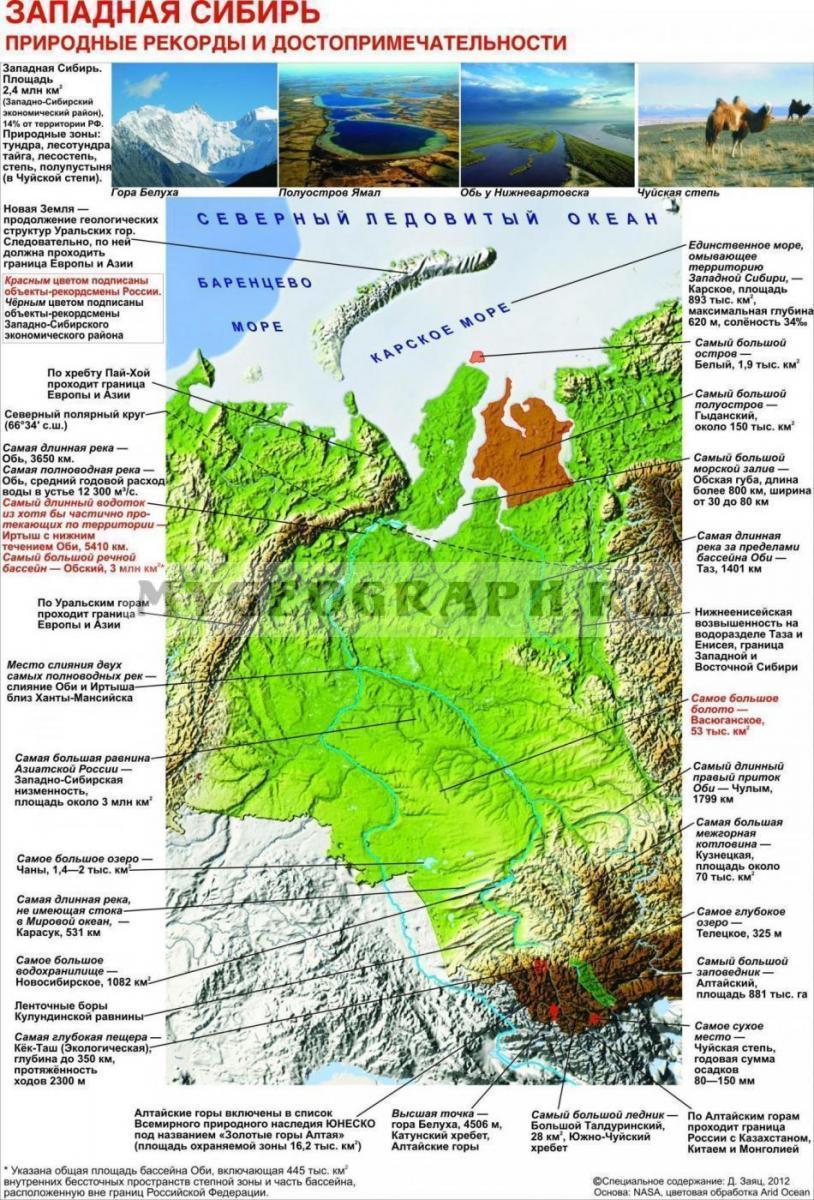 Карта Западная Сибирь