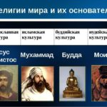 религии3