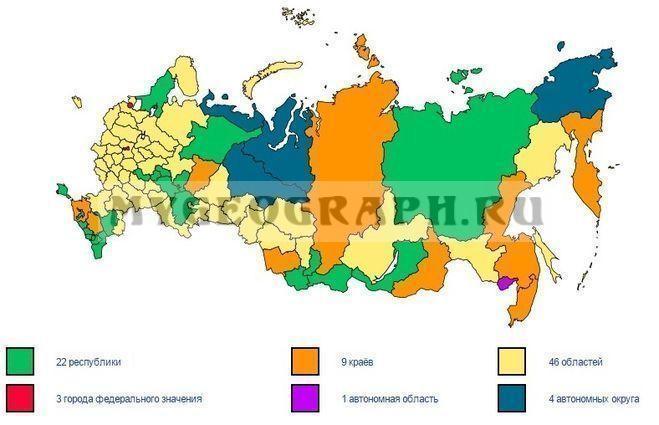 Субъекты РФ