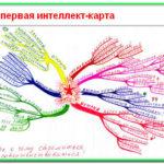интелект карта