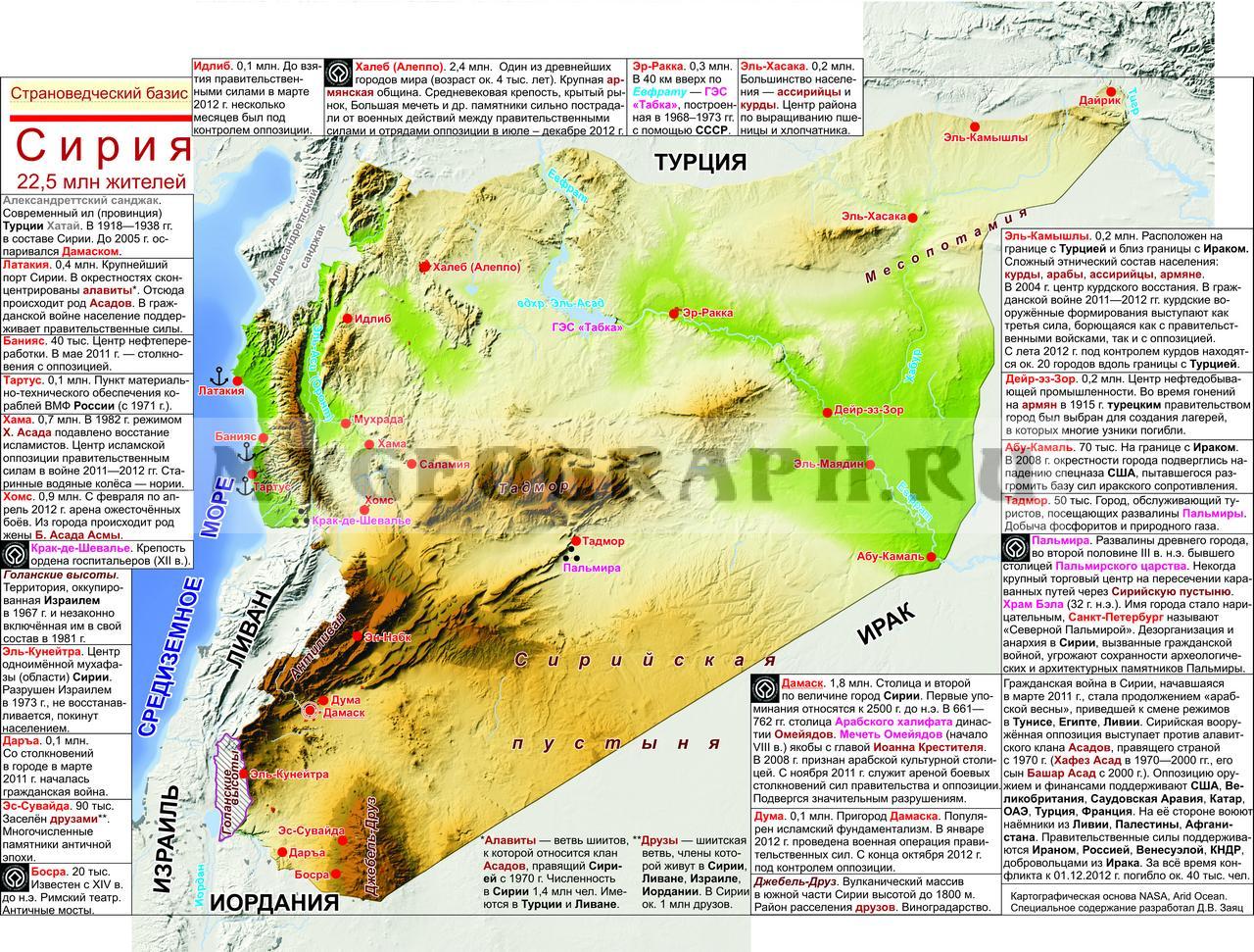 Сирия карта информационно-географическая