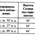 схема123