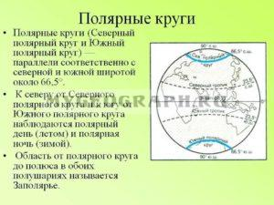 Тропики и полярные круги