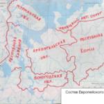 Север Европейской части России
