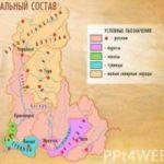 Восточная Сибири