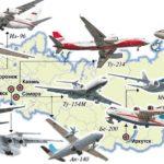 Выпуск самолетов в России