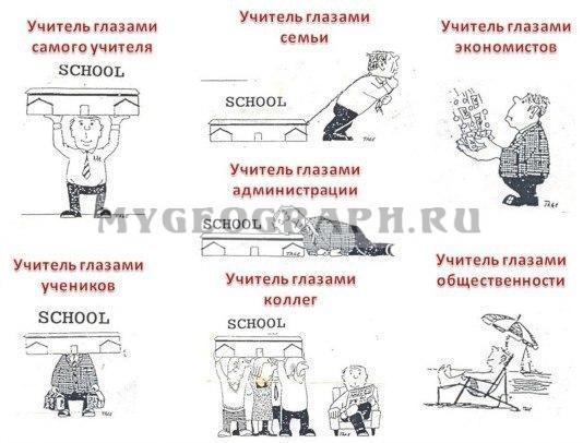 учитель и общество