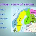 Страны Северный Европы
