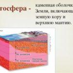 Литосфера 1