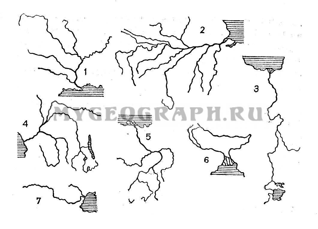 реки мира  схема