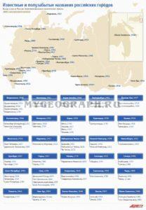 Старые названия городов